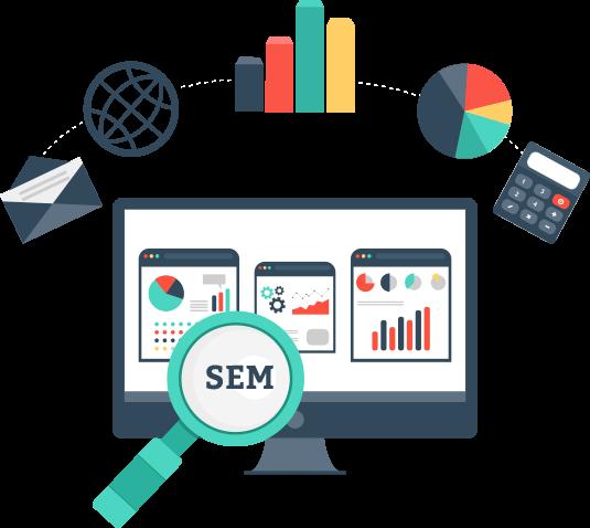 Creación y optimización de la campaña SEM